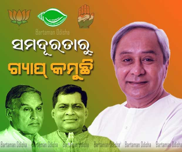 Congress-BJP-@-Naveen-Distance